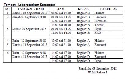 Jadwal Pelatihan SIAMIK dan Pengisian KRS Bagi Mahasiswa Baru TA. 2018/2019